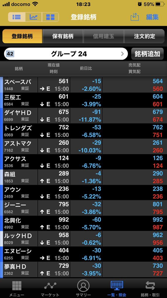 株価 アクサス