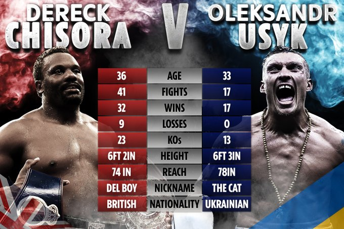 Chisora vs Usyk Tale Of The Tape