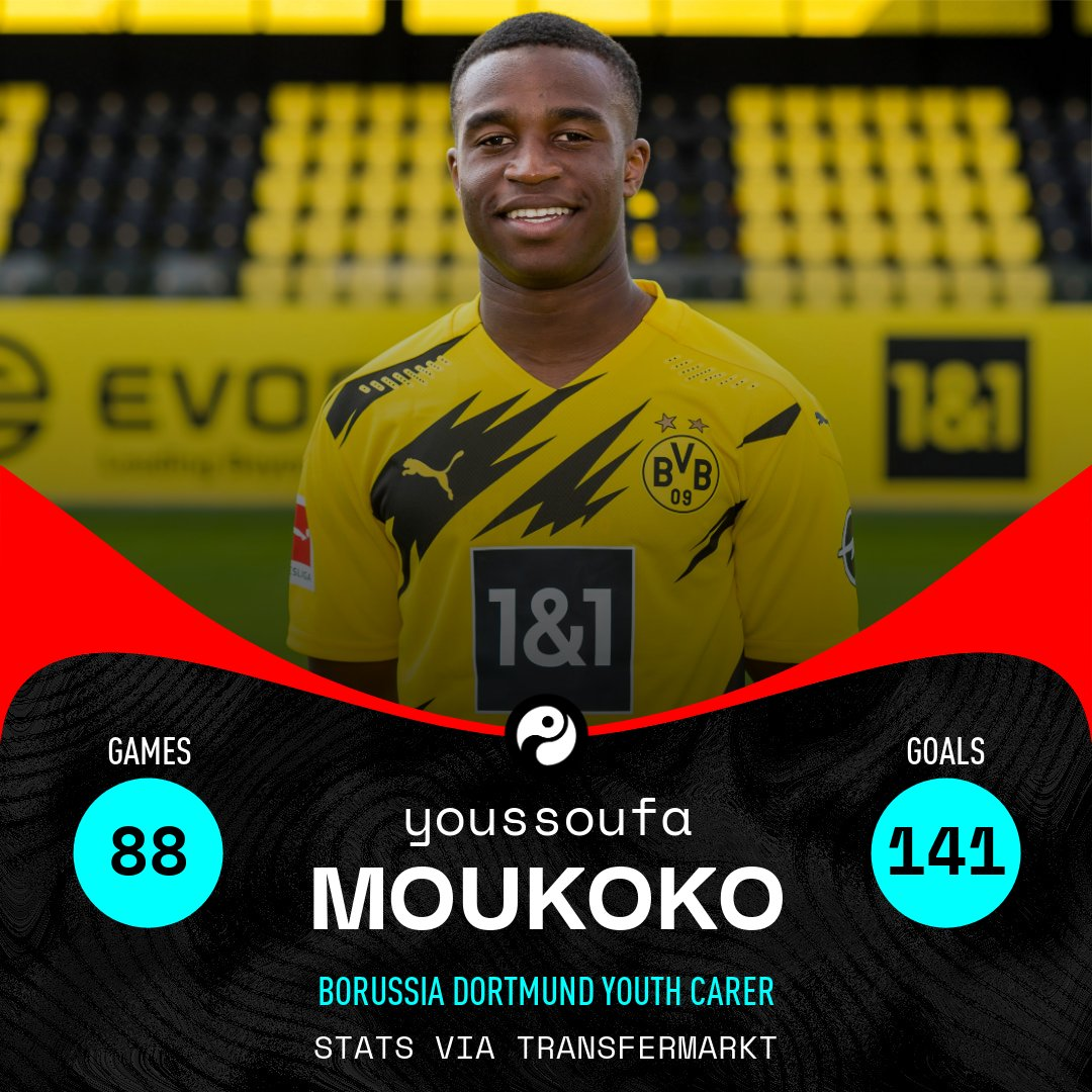 Squawka Football On Twitter Youssoufa Moukoko Has Scored 141 Goals In 88 Games For Borussia Dortmund S Youth Teams It Would Be Amazing To See Him Alongside Erling Haaland At Least Once