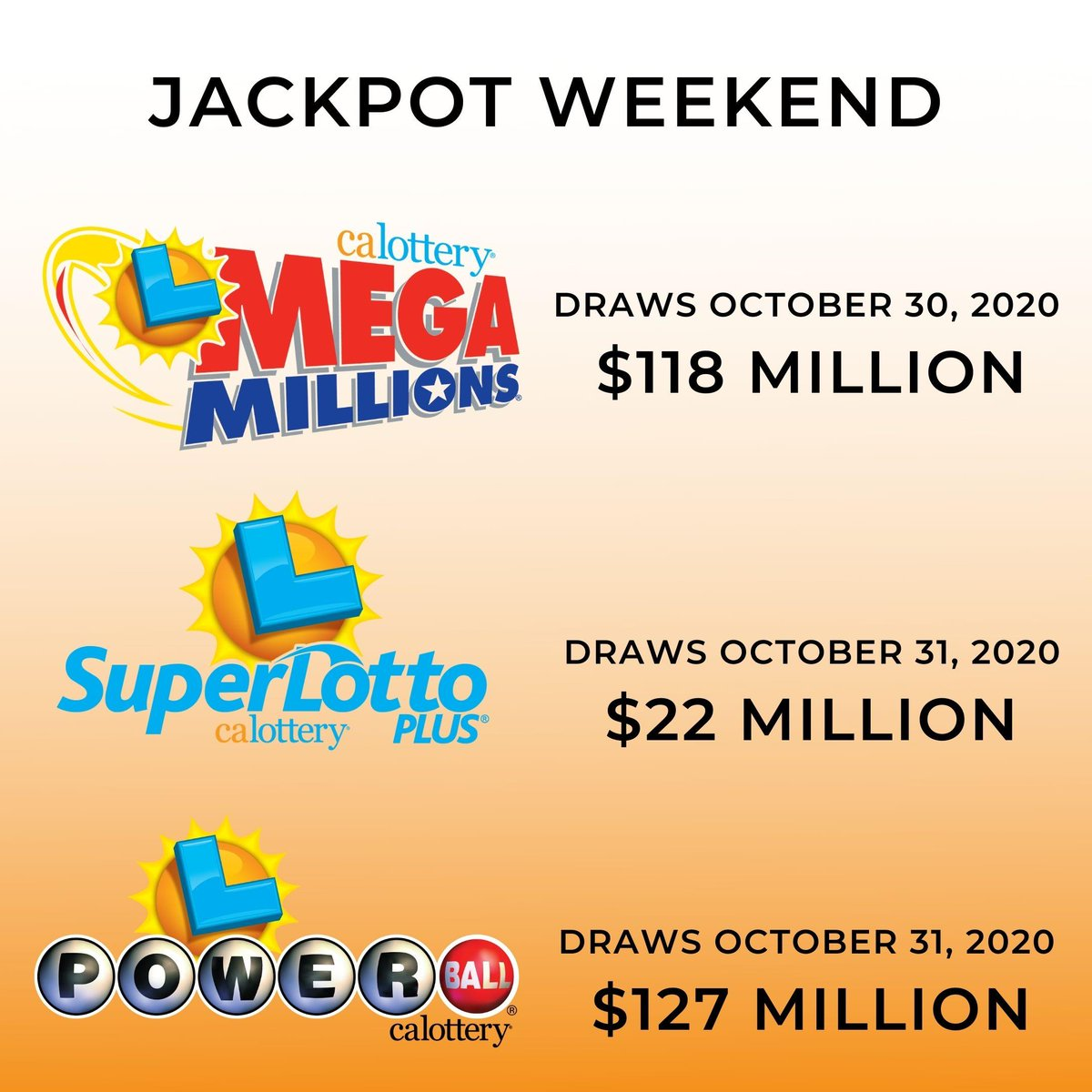 Check out these jackpots! Which game are you playing this weekend? #CALottery #JackpotAlert #MegaMillions #SuperLottoPlus #Powerball https://t.co/YlPRbEJhkq