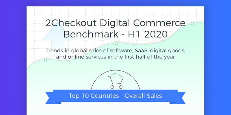 Our 2020 Global #DigitalCommerce Benchmark Study has revealed that #security software products and #subscriptions continue to be in high demand. Read More >>> https://t.co/BLaVkd3ZXF https://t.co/w7rbzBa6pX