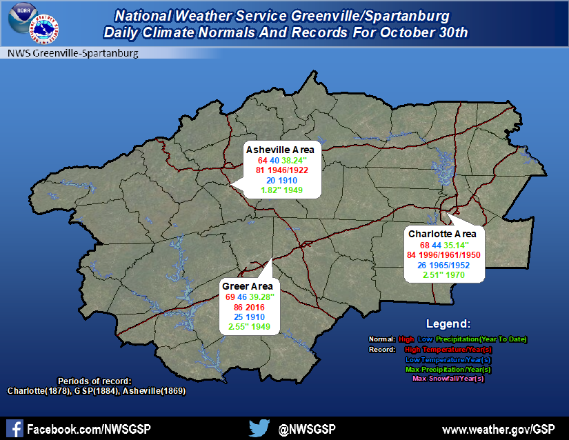 30 Oct normals & records for Charlotte, GSP, & Asheville #ncwx #scwx #gawx https://t.co/f4GGWik9BR