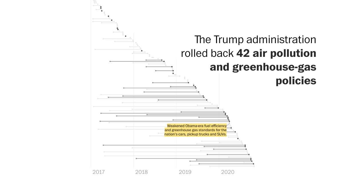 Trump is the worst public health & environmental president in @EPA's 50-year history. There is no close second. https://t.co/REl7us9dfQ