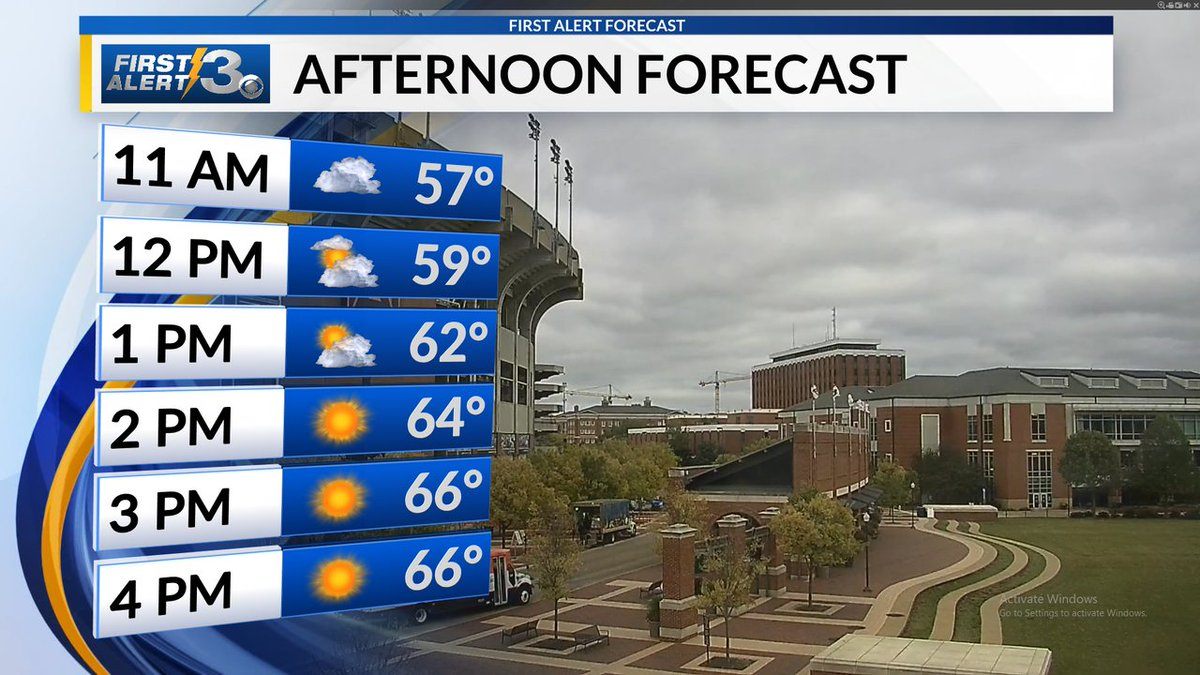 Temperatures will be slow to warm today until the clouds start to break sometime this afternoon. Highs are projected to reach the mid to upper 60s with an occasional breezy out of the north at 10-15mph. #wrblwx #gawx #alwx https://t.co/SpCAS2Uu8X