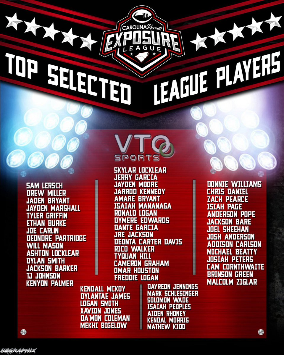 🚨🚨🚨After weeks of competition and evaluation, these players were selected to represent their organization and their community tomorrow at the @VTOSPORTS Showcase. There's still a few spots left you to do the same! #910 #919 #252 #336