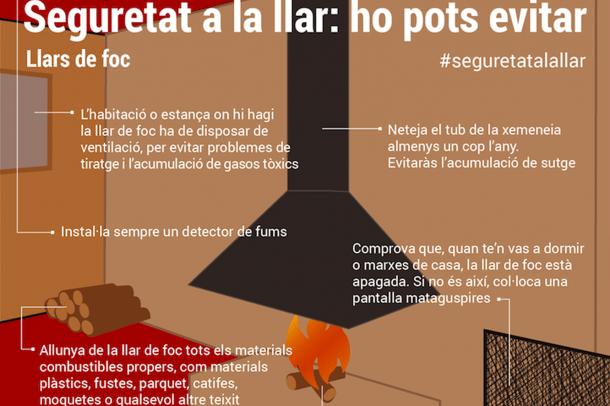 Els bombers aconsellen ventilar i allunyar materials inflamables per les llars de foc https://t.co/xuliJbDGWz https://t.co/sSWvj7UQDo