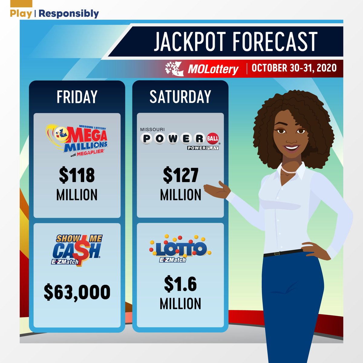 Happy Hallo-WIN weekend! 🎃 No tricks, there are over $240 million in jackpot treats this weekend! #MOLottery #JackpotForecast #Powerball #MegaMillions #ShowMeCash #Lotto https://t.co/WB7Uylw9UX