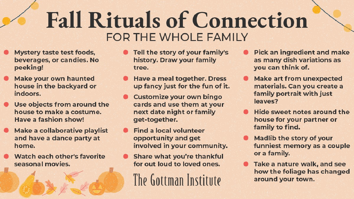 For many families, this year has turned out much differently than expected. Certain traditions have changed but there are still opportunities to share new memories and create Rituals of Connection. Read how: https://t.co/AhuebSxO8F https://t.co/MuvZdFBeaI