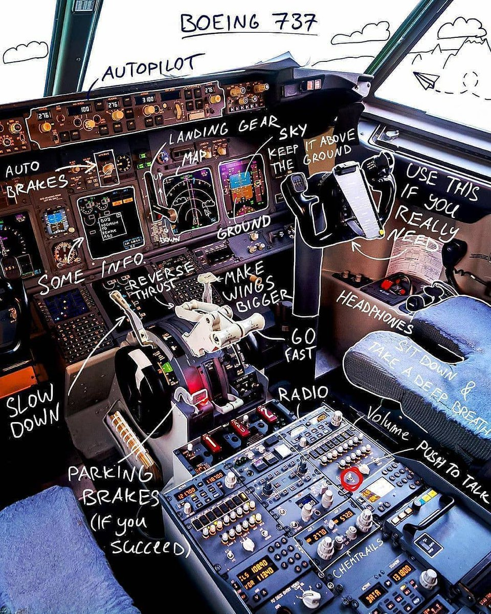 The #Boeing #B737 cockpit https://t.co/5WQGffxCOo