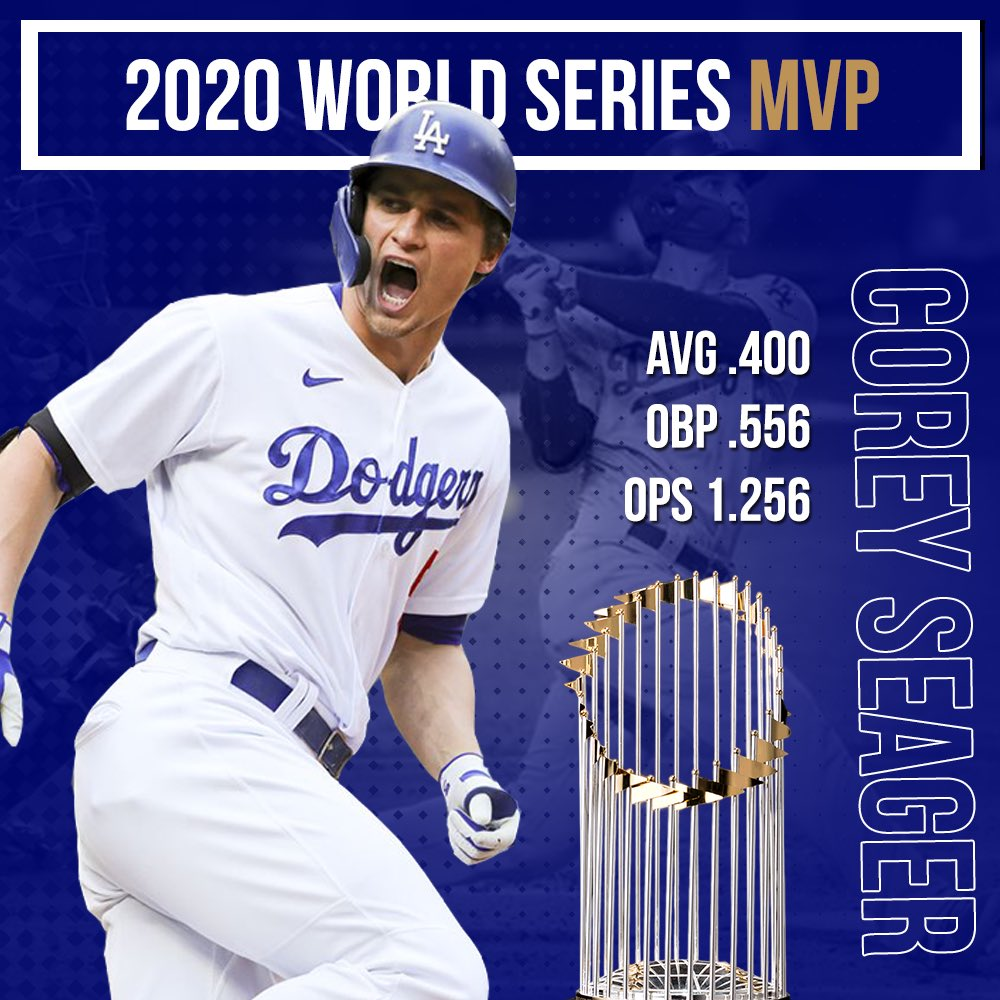 Corey Seager is the World Series MVP! @Dodgers https://t.co/lzbzQIoNjb