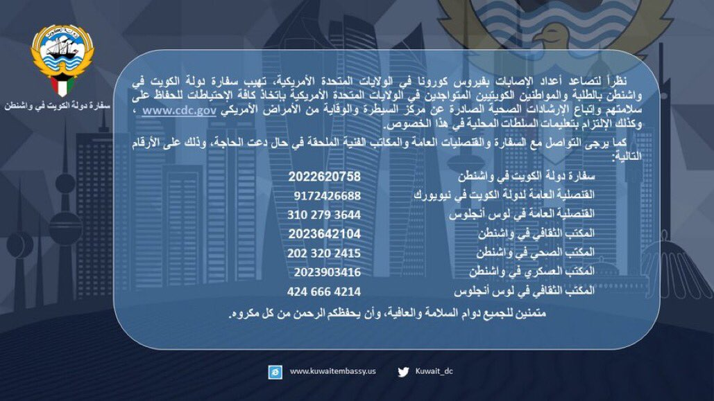 بيان سفارة الكويت في واشنطن بشأن تصاعد أعداد الإصابات بفايروس كورونا في الولايات المتحدة الأمريكية