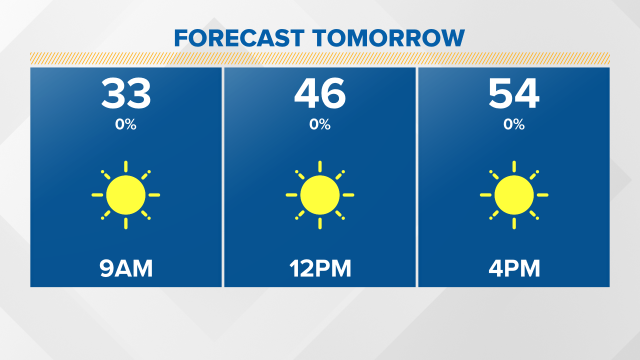 Here's a look at the forecast for tomorrow! #10TV   RADAR: https://t.co/zsLoirlahp https://t.co/RNKvNzwjbQ