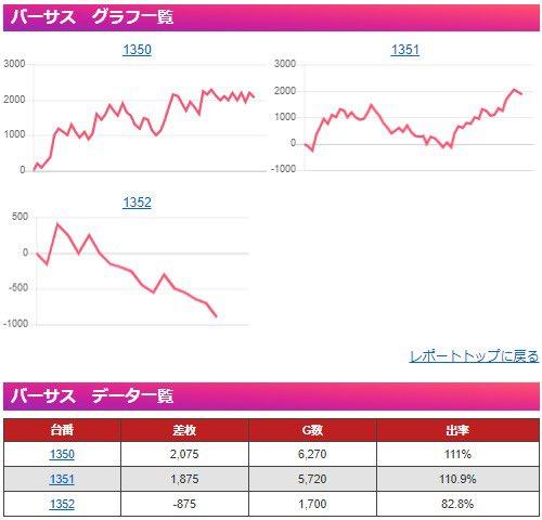 鶴崎 グラフ まるみつ データ 「もっと豚と接する時間を増やしたい。」IoT化で畜産のブレークスルーを目指す協同ファームの取り組みとは!?