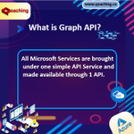 Image for the Tweet beginning: What is Graph API?   #networking