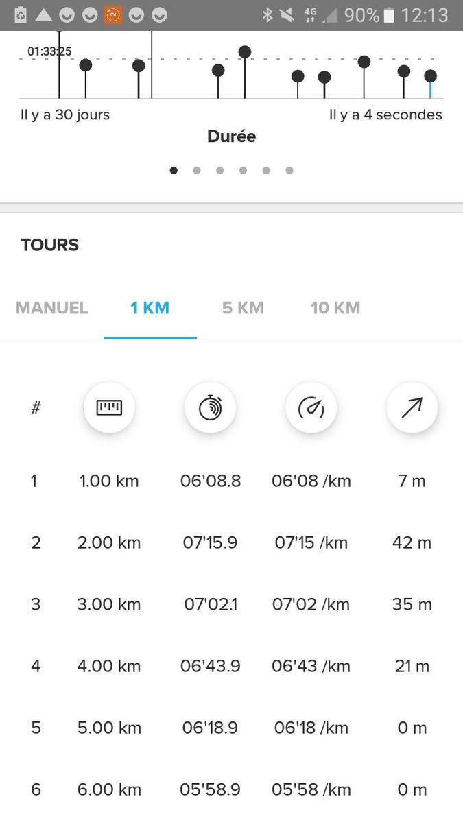 Préparation écotrail Paris 80 km et OCC (course de l'UTMB) 57 km - Page 5 ElrkVNBXEAM8Nzt?format=jpg&name=medium