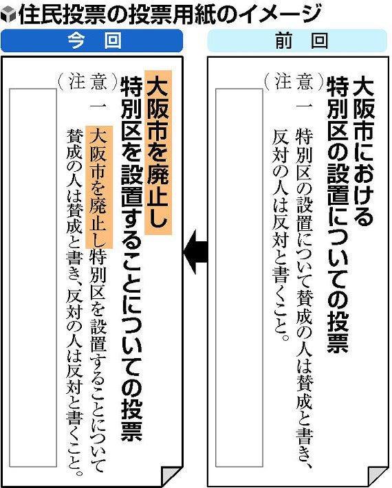 ツイッター 田中 康夫