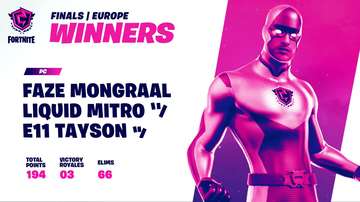 Replying to @FNCompetitive: .@Mongraal @mitr0 and @taysonFN stay on top! Congratulations to the C2S4 EU #FNCS Champions.