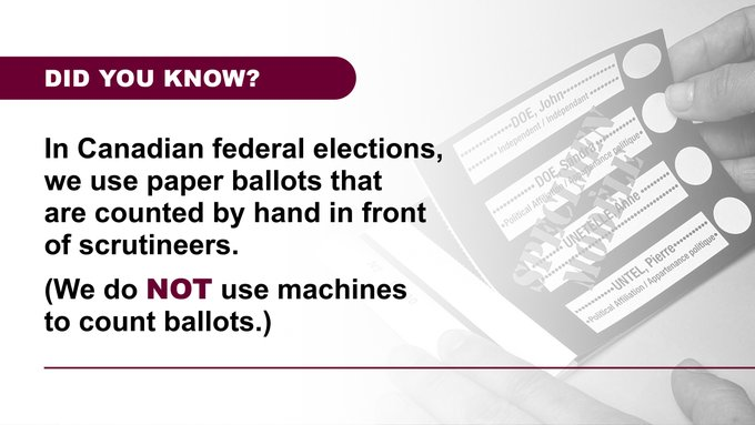 In Canadian federal elections, we use paper ballots that are counted by hand in front of scrutineers. We do NOT use machines to count ballots.)