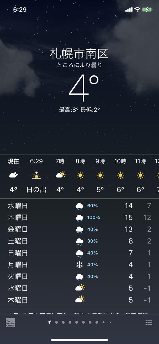 札幌 南 区 天気