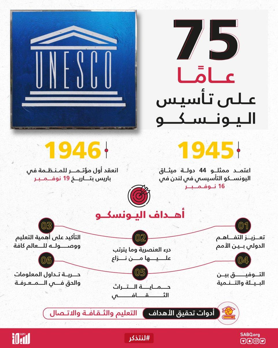 بمناسبة مرور 75 عامًا على تأسيس منظمة الأمم المتحدة للتربية والتعليم والثقافة.. هذه نبذة سريعة عنها.  #لنتذكر