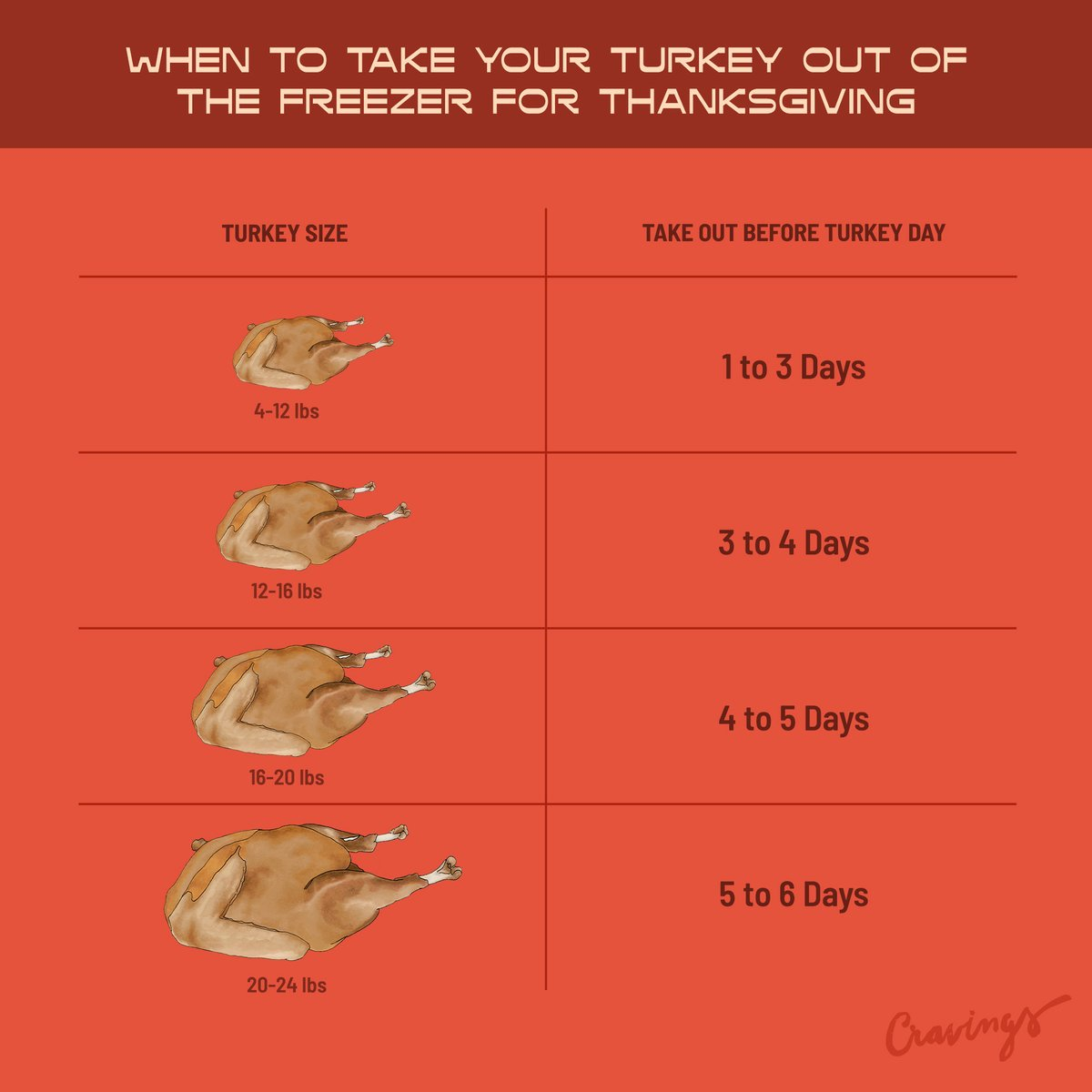 Set your reminders! We're here to make this Thanksgiving as easy as possible with our first ever Tipsgiving week. We'll be sharing tips, tricks, & hacks for Thanksgiving —kicking it off with turkey & gravy. Everything you need to make the juiciest turkey👉