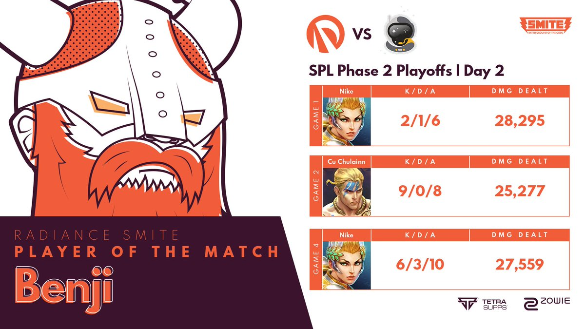 """Radiance - I promise this isn't an intentional repeat of our match against SSG, but today's """"Player of the Match"""" goes to @BenjiSmite! He dealt tons of damage while also holding the frontline for the team! 👏  #stayradiant☀️"""