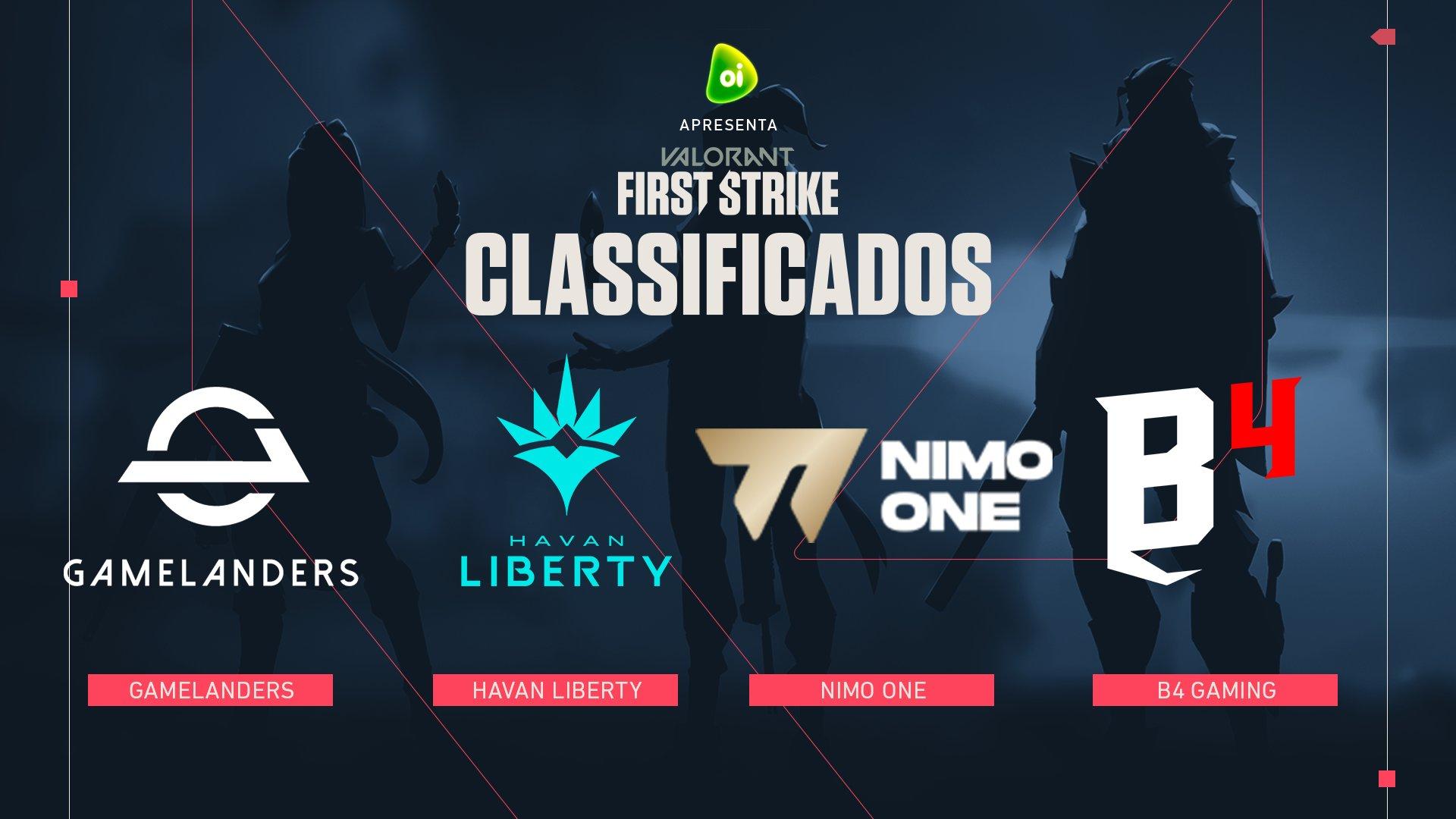 VALORANT First Strike – 8 equipes avançam para a etapa presencial!