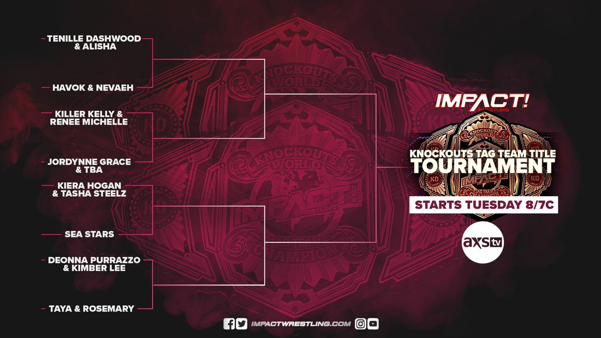 Participants For Impact's Knockouts Tag Team Tournament Revealed