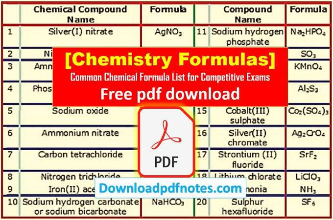 chemistry formulas pdf download