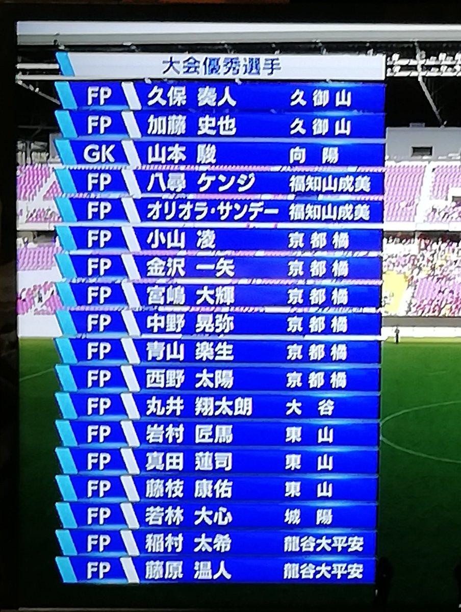 2020 京都 新人 戦 高校 サッカー