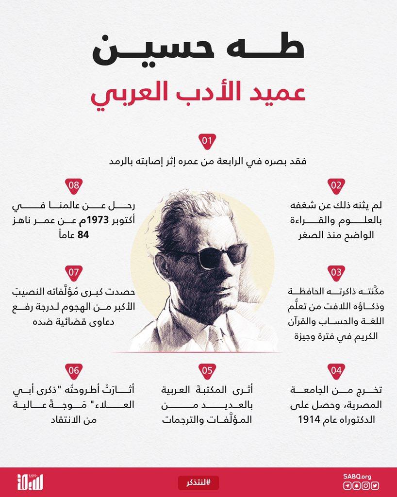 """في مثل هذا اليوم عام 1889، ولد الأديب المصري """"طه حسين"""" المجدد وأحد رموز التنوير في عصره..  لمحة عن حياته ومعاركه الأدبية.  #لنتذكر"""