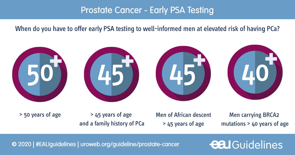 Urotol prosztatitis Prostatitis narancs