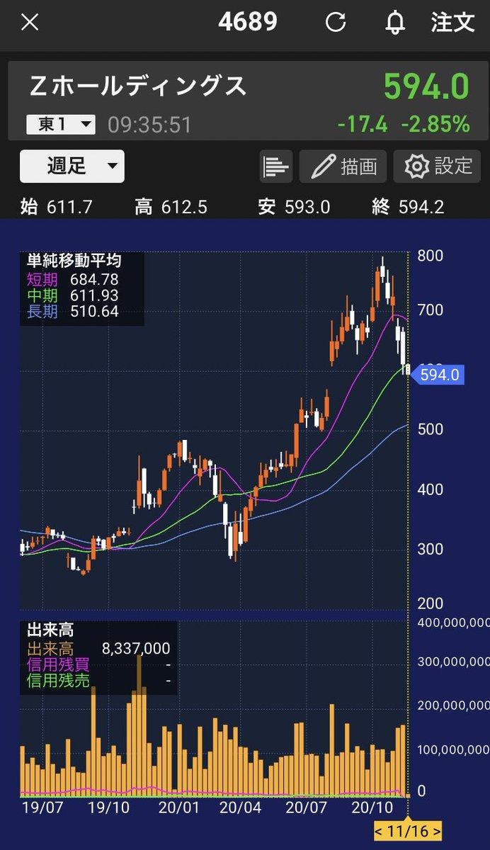 掲示板 シャープ 株価