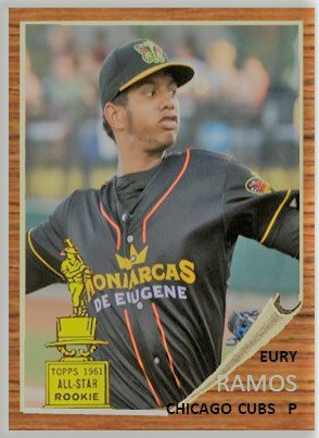 Prospect Profile : Can Eury Ramos Stay Healthy Enough to Flash His Stuff in 2021?
