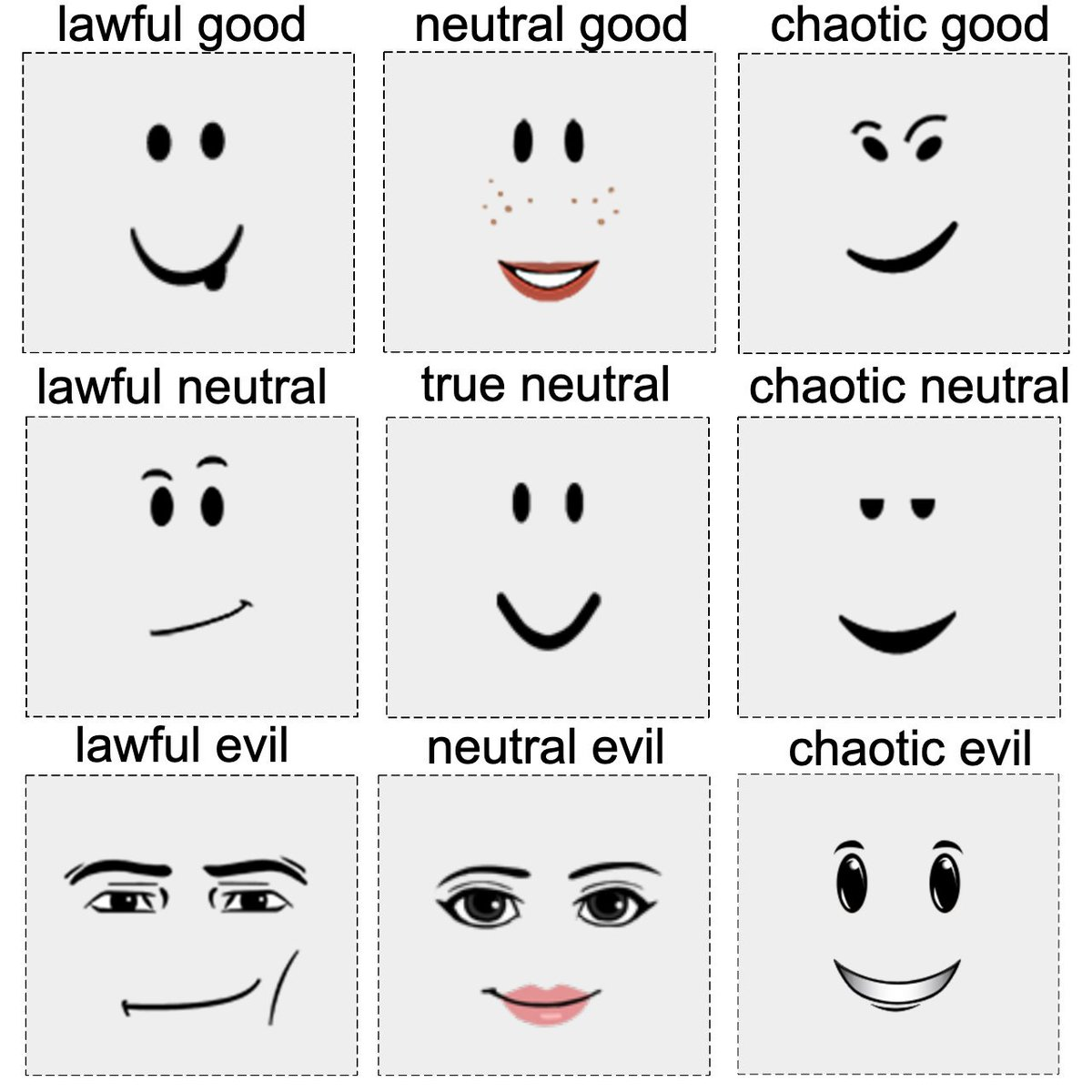 Andrew 🥉 on Twitter: Alignment chart: free roblox faces (newer