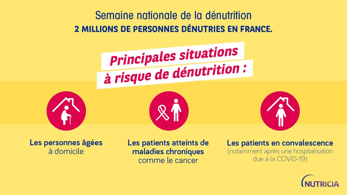 #semainedenutrition2020  Si vous, ou un membre de votre entourage êtes concerné par une de ces situations, parlez-en à votre professionnel de santé ! #jemepese Pour plus d'informations, vous pouvez consulter notre brochure sur la dénutrition ici: https://t.co/FP0ewxwg9j https://t.co/DpzsnTnPW2