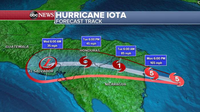 "test Twitter Media - Category 5 Hurricane #Iota, winds 160 mph is heading straight for Nicaragua. 1st Cat 5 of 2020. Also the strongest this late in any season in recorded history. BAD news for Honduras, Nicaragua, Guatemala & Belize; 20-30"" of rain + landslides ... hit just weeks ago by Eta. https://t.co/nTmYZ5aEm1"