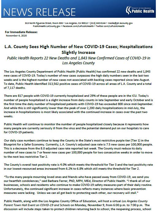 La Public Health On Twitter L A County Sees High Number Of New Covid 19 Cases Hospitalizations Slightly Increase Public Health Reports 22 New Deaths And 1 843 New Confirmed Cases Of Covid19 In