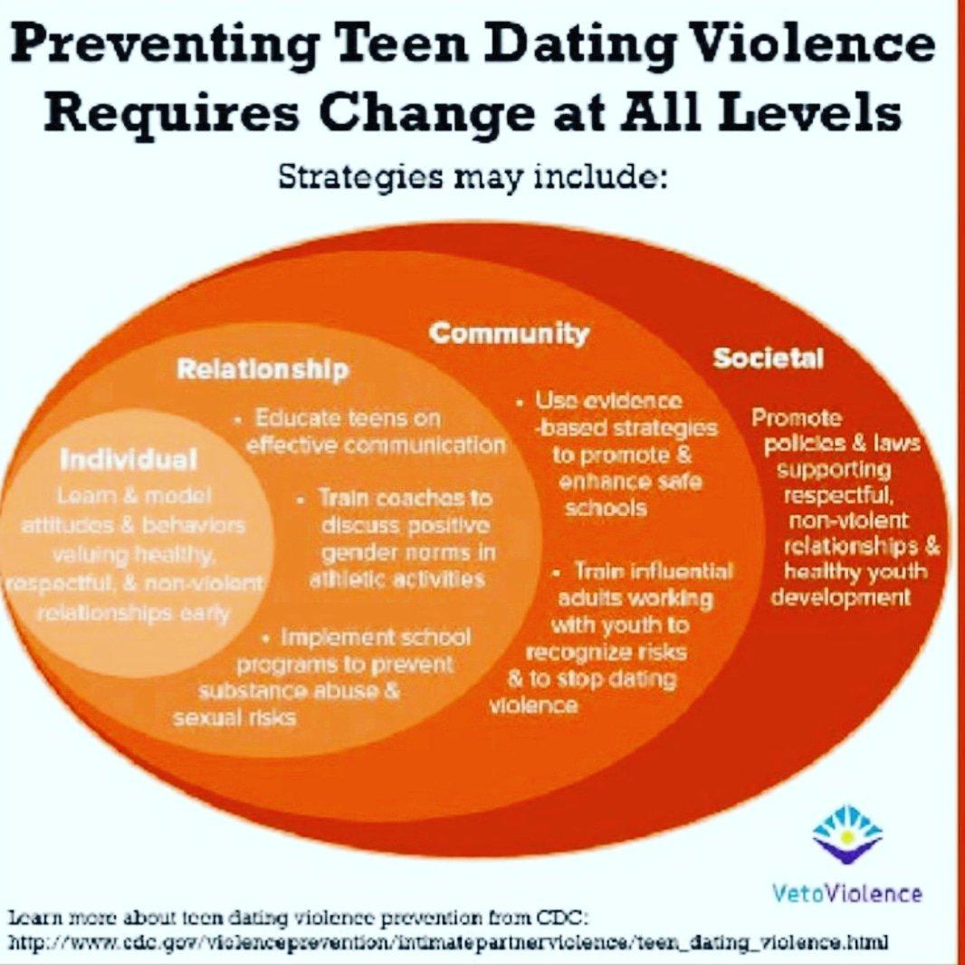 Site- ul de dating pentru chat- ul adolescent