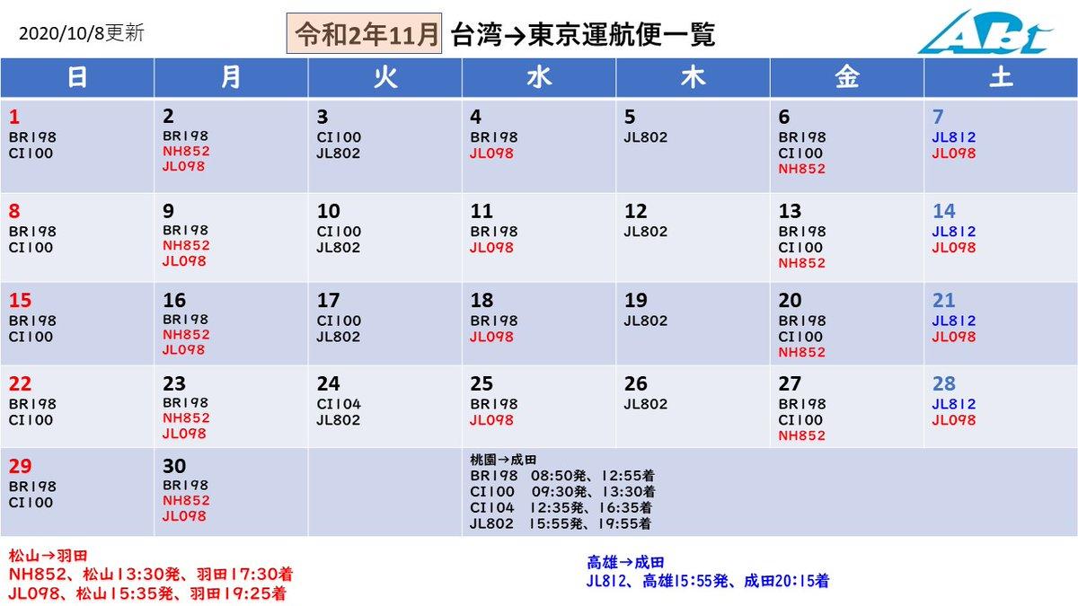渡航 制限 台湾