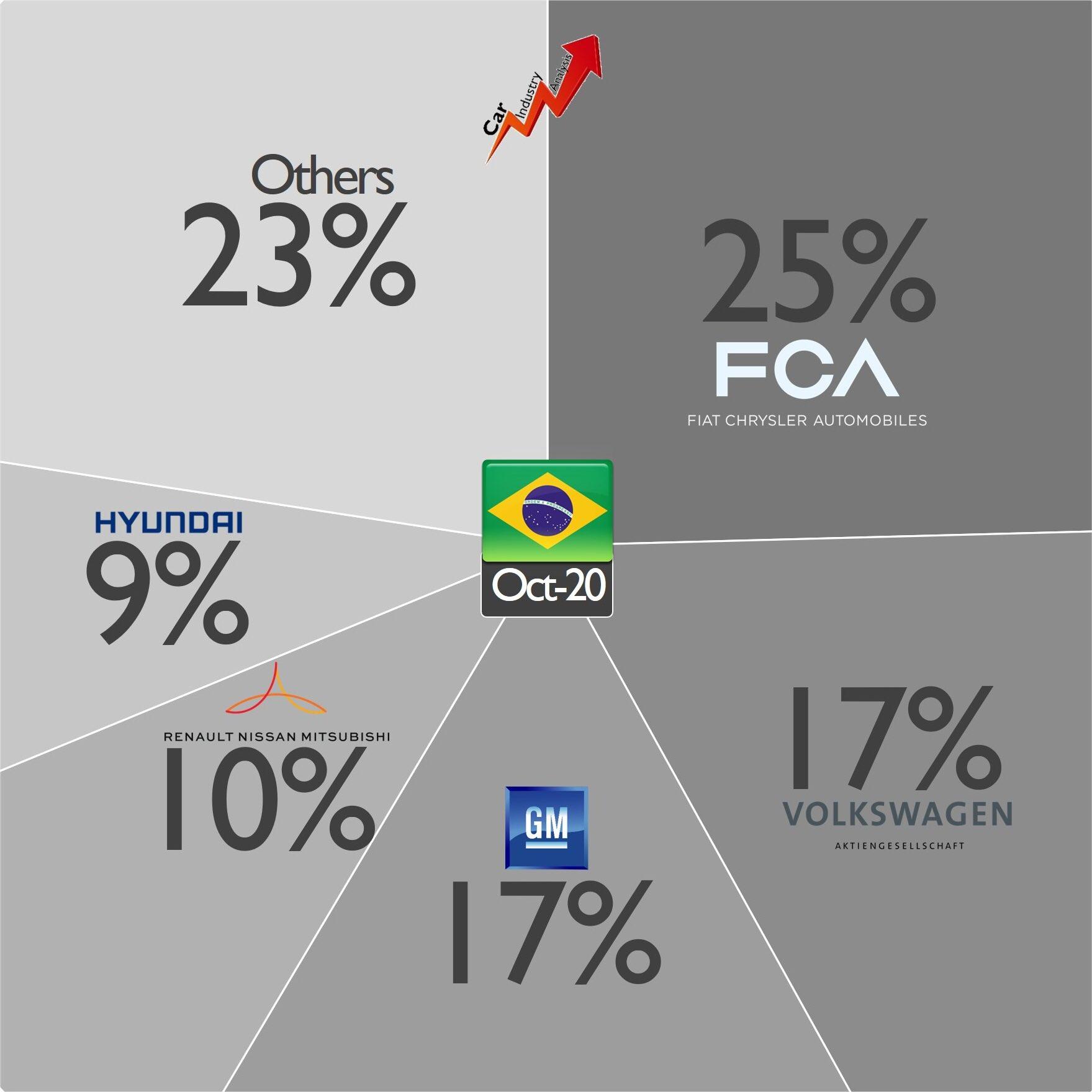 [Statistiques] Les chiffres sud/nord américains  - Page 5 EmE26OaXYAUCbZu?format=jpg&name=large