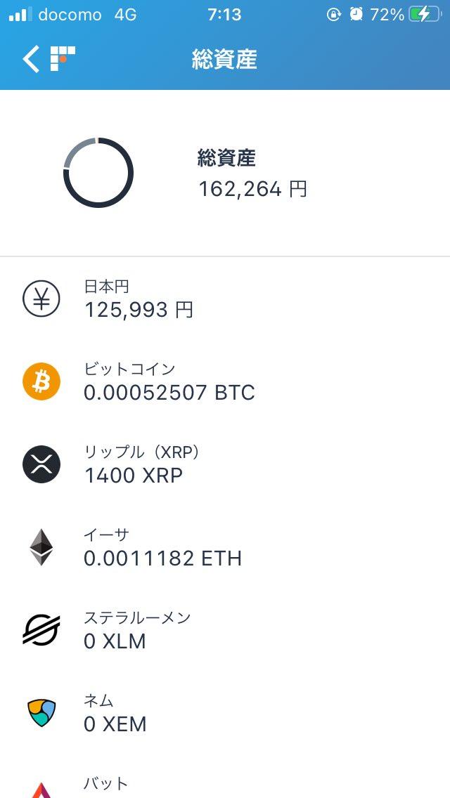 おはようございます🙋♀️仮想通貨のビットコインが盛り上がってるみたいですね💰私は口座を開設してリップルをちょっと買って相変わらず放置状態です💦怖くてビットコインはさすがに買えません😅