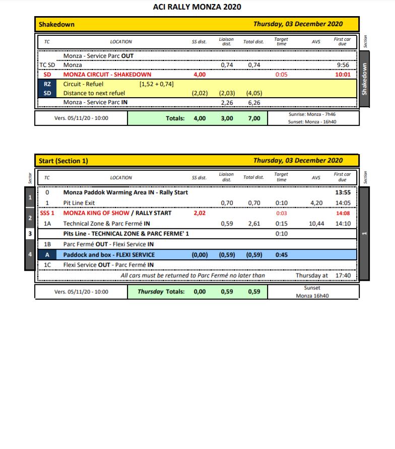 World Rally Championship: Temporada 2020 Vol. II - Página 4 EmFOCNzWoAE0K0z?format=png&name=900x900