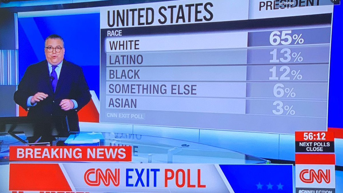 Wed like to announce the full scale re-naming we have undergone in light of the @CNN exit poll in the #Elections2020 . Happy Something Else Heritage Month to our family across the arbitrary border, and best of luck with your elections... are those still going on?