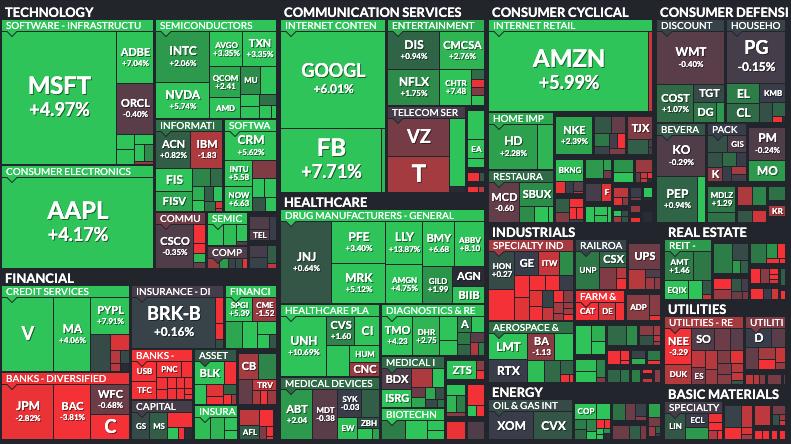 おはよーございます☀️✔︎米国株⤴️✔︎仮想通貨⤴️朝起きたらお金増えてて、今日も爽快な気分で朝を迎えれました✨円高になってますが、日本株も上げますように🙏今日も一日頑張りましょー😊👍