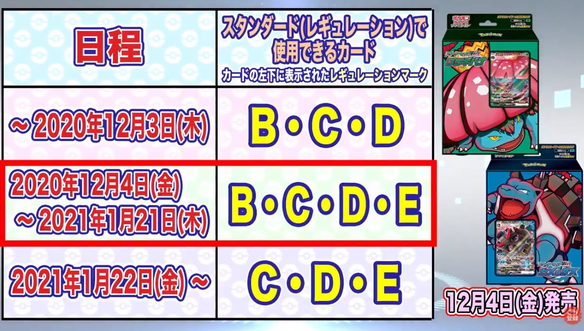 """tweet-Japan's Standard format will rotate out cards with the """"B"""" regulation mark starting January 22nd."""