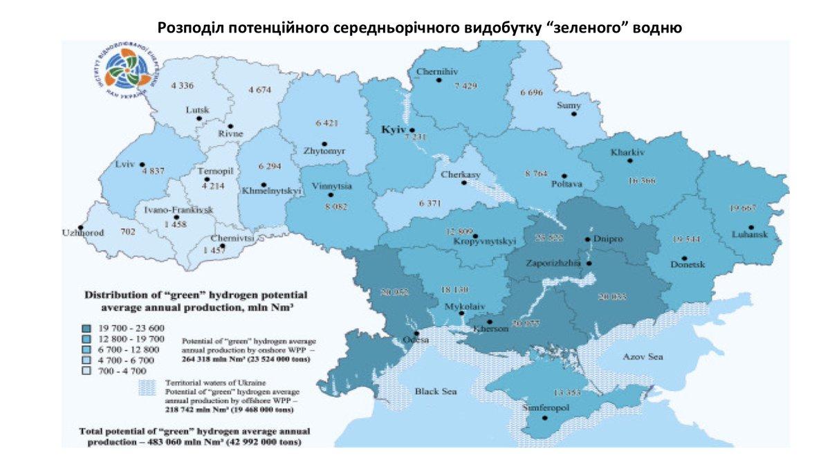 Ukrainian Hydrogen Council Uahydrogen Twitter