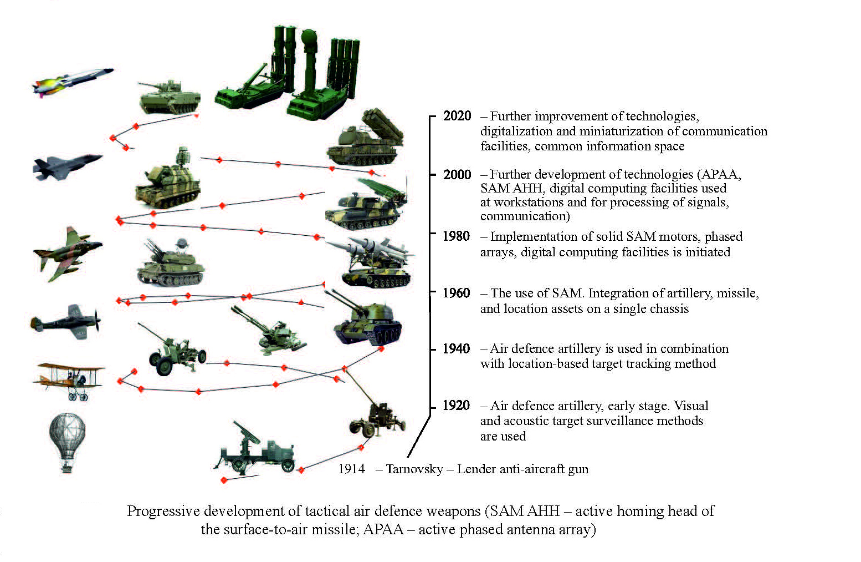 S-300V Army SAM System - Page 12 EmJ64MuXYAASC-u?format=jpg&name=large