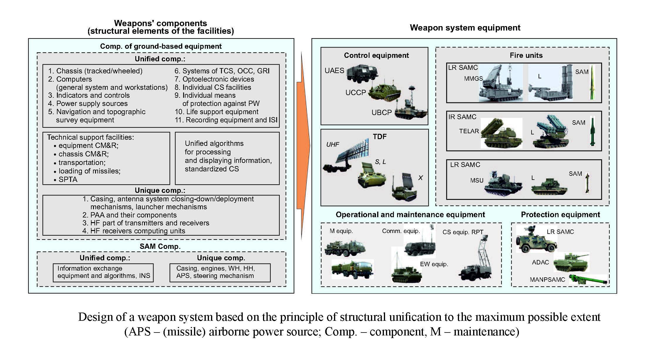 S-300V Army SAM System - Page 12 EmJ68qfXUAIES71?format=jpg&name=4096x4096