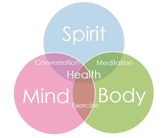 Integrative mind-body #Health uses a whole-person-centered approach to all aspects of well-being. It considers environmental and lifestyle factors! Lean More at :  https://t.co/CMq1MCpHTV #healthylifestyle #wellness #selfcare #MentalHealth #alternativemedicine #alternative https://t.co/S7vaWcRCFW